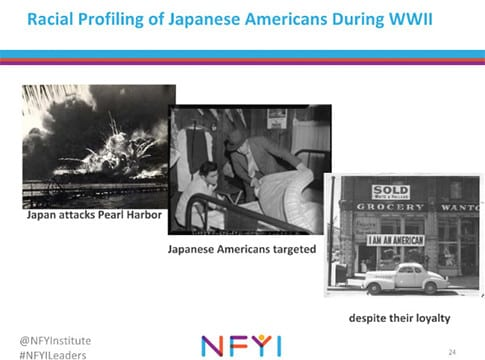 NFYI In The News-09 - April 2016 - Racial Profiling of Japanese Americans During WWII Black and White Photos